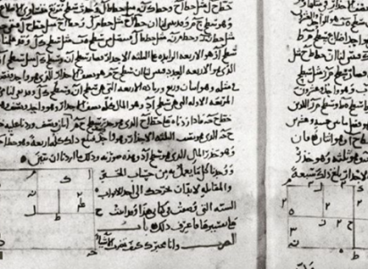 Did Arabs invent the number zero?